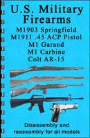 GUN GUIDES RELOADING GUIDE FOR RIFLES: U.S. MILITARY FIREARMS M1903 SPRINGFIELD, M1911, .45 ACP PIST