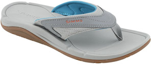 <font color=red>On Sale - Clearance</font><br>Simms Women's Atoll Flip - Lagoon